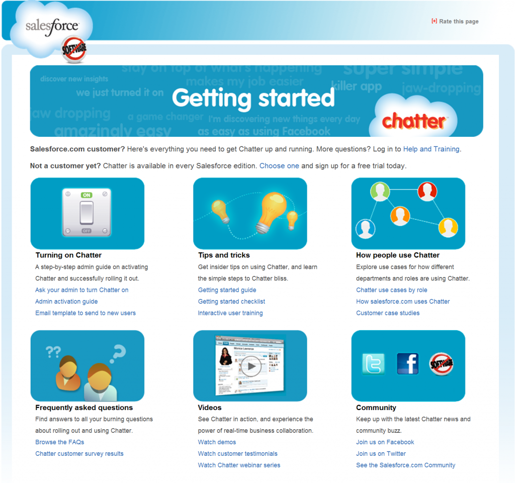 Getting Started with Chatter