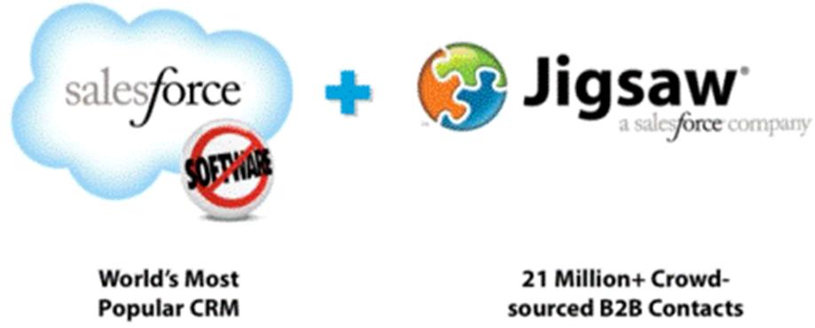 Salesforce Buys Jigsaw Crowd Sourced Data   ShellBlack.com
