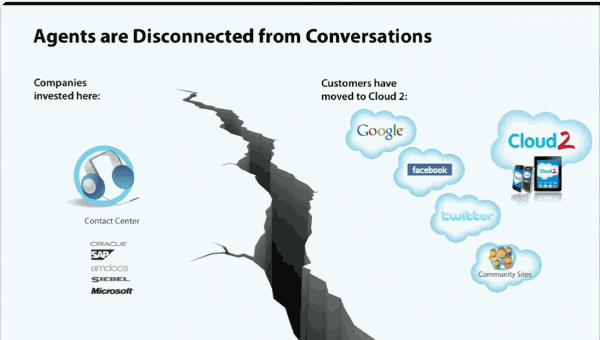 Cloud 2 - Where is the Conversation Occuring