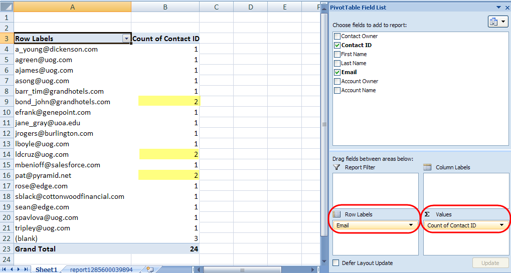 Using Pivot to Find Duplicate Contacts