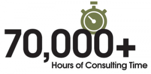 70K Hours Consulting Time