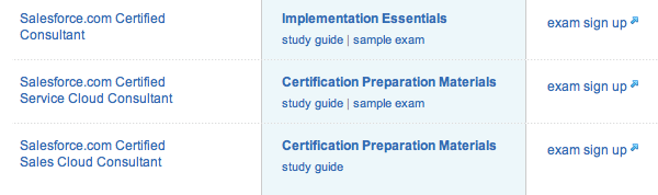 Consulting Certifications as of March 2011