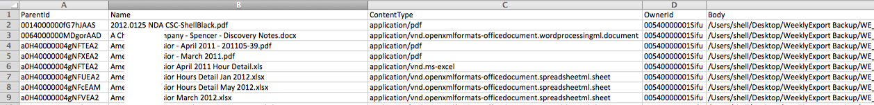 Mass import Attachments into Salesforce using Data Loader