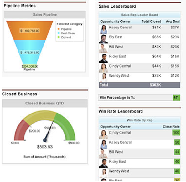 Kpi Metrics For Inside Sales Sales Metrics Cheat Sheet For