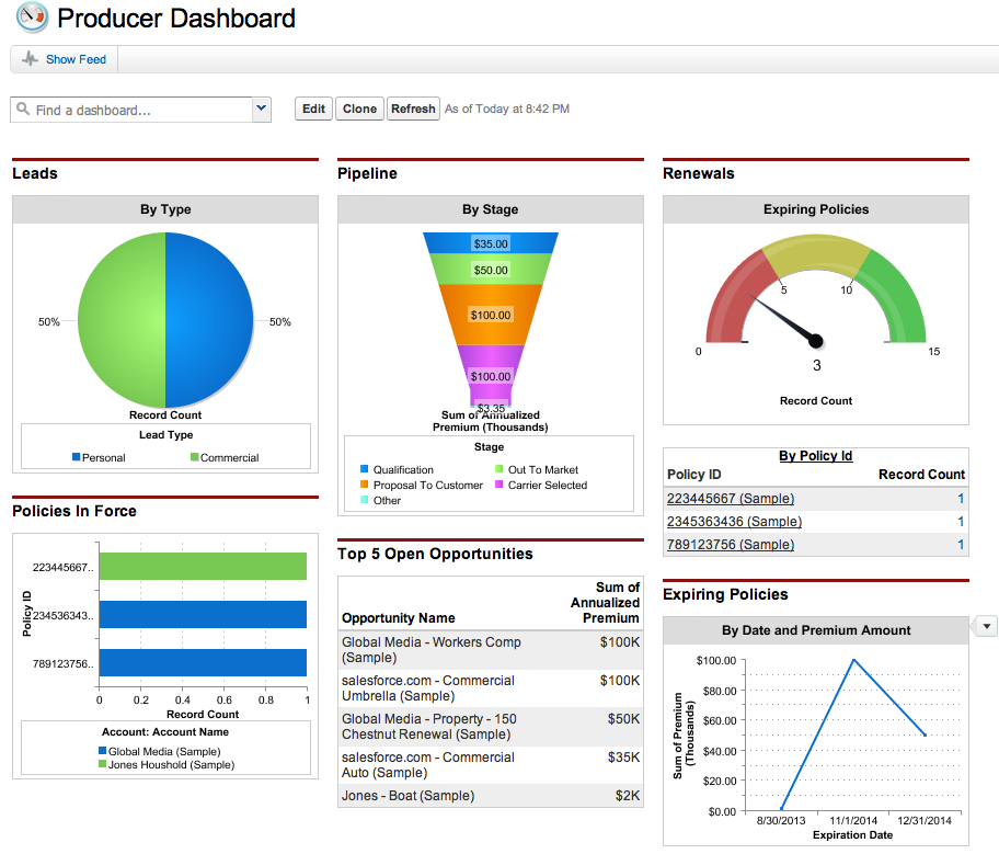 Producer Dashboard