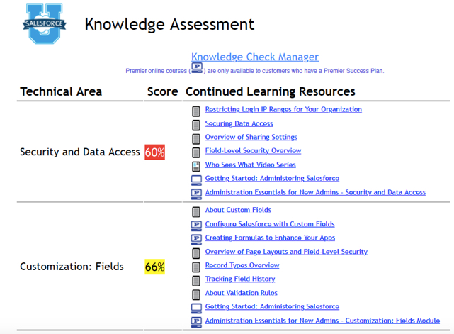 Salesforce CRT101 Knowledge Assessment Pic 1