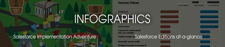 Infographics-100