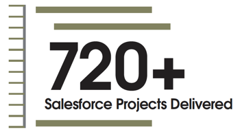 720 Consulting Projects